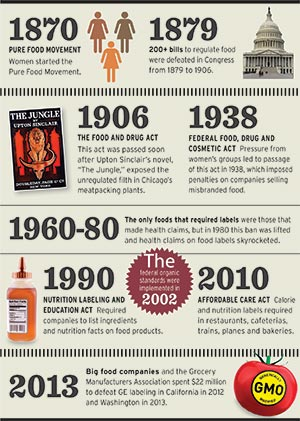 label battles infographic