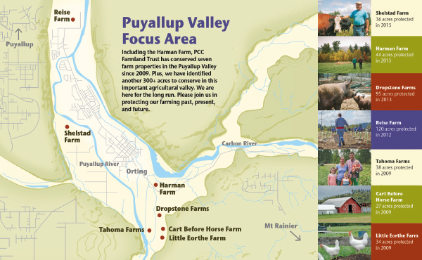 Sustainable agriculture gains momentum in the Puyallup