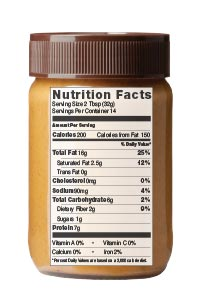 peanut butter nutrition
