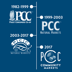 """PCC Makes """"Community"""" Its Middle Name"""